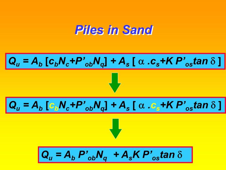 Piles in Sand Qu = Ab [cbNc+P'obNq] + As [ a .cs+K P'ostan d ]